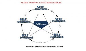 Alabi's fulfilment model
